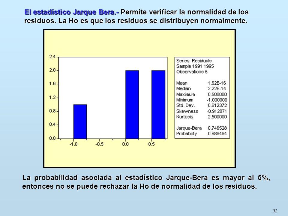 32 El estadístico Jarque Bera.- Permite verificar la normalidad de los residuos. La Ho es que los residuos se distribuyen normalmente. La probabilidad