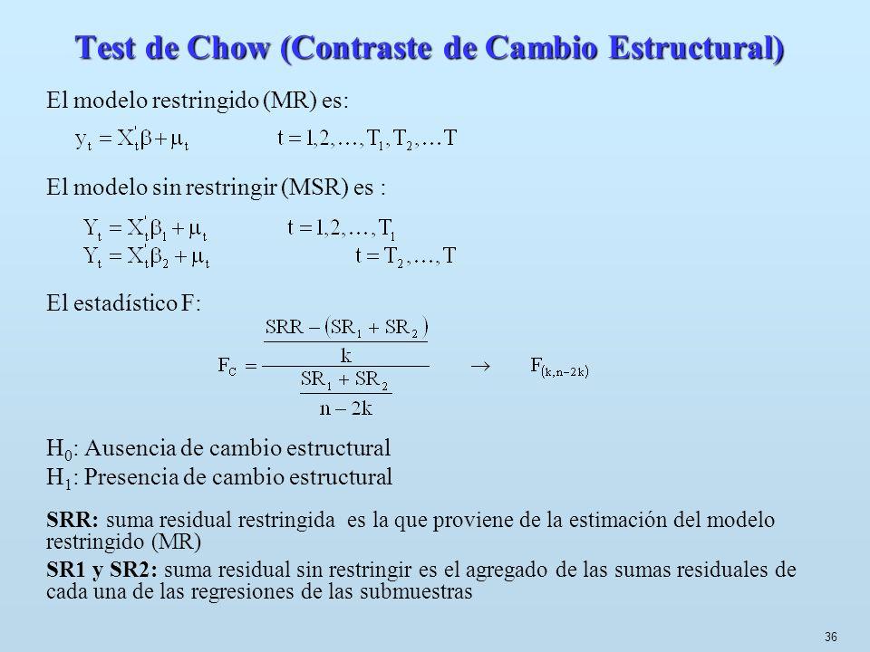 36 Test de Chow (Contraste de Cambio Estructural) El modelo restringido (MR) es: El modelo sin restringir (MSR) es : El estadístico F: H 0 : Ausencia