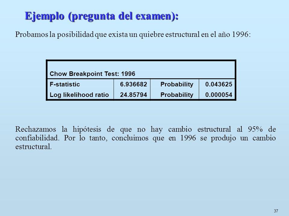 37 Ejemplo (pregunta del examen): Probamos la posibilidad que exista un quiebre estructural en el año 1996: Rechazamos la hipótesis de que no hay camb