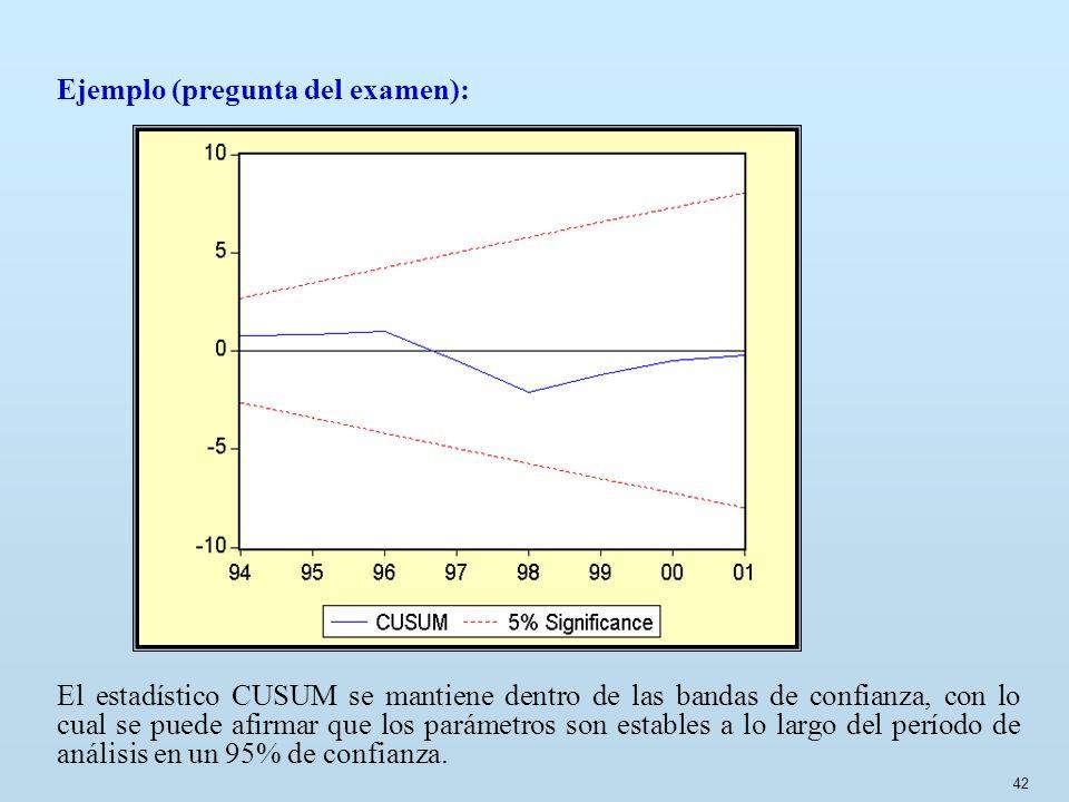 42 Ejemplo (pregunta del examen): El estadístico CUSUM se mantiene dentro de las bandas de confianza, con lo cual se puede afirmar que los parámetros