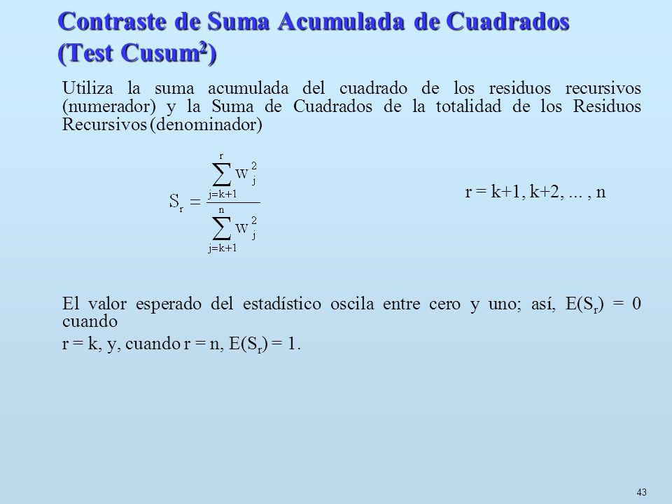 43 Contraste de Suma Acumulada de Cuadrados (Test Cusum 2 ) Utiliza la suma acumulada del cuadrado de los residuos recursivos (numerador) y la Suma de