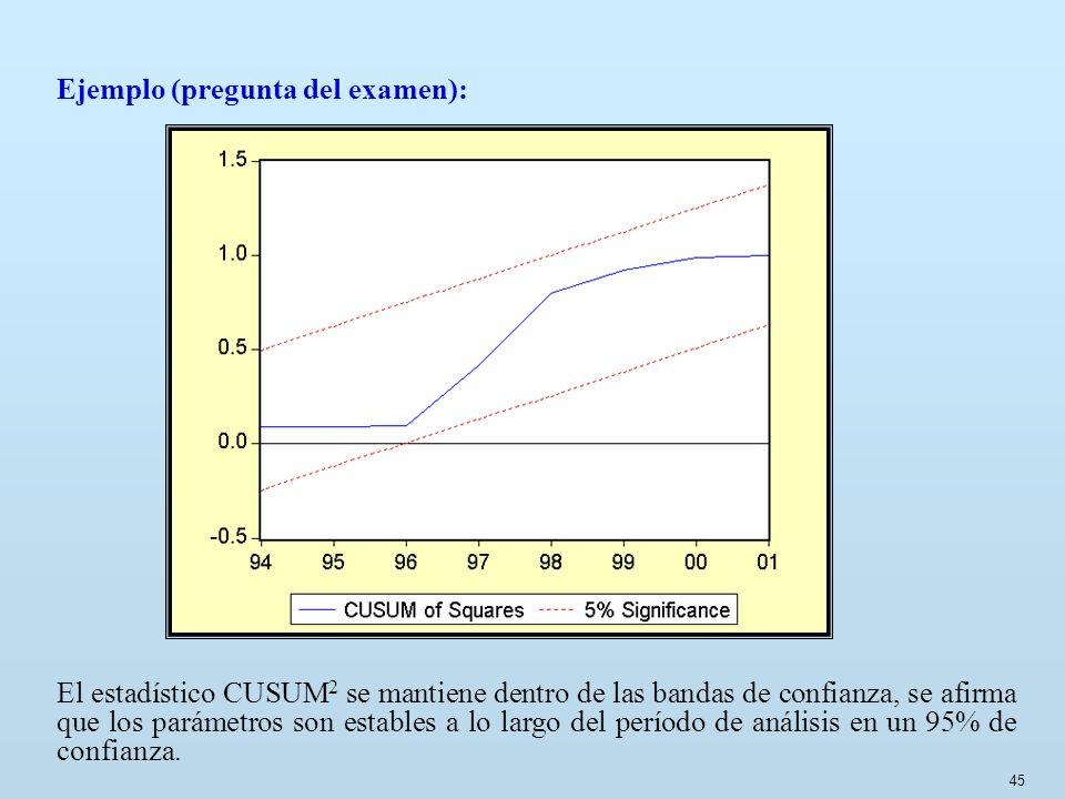 45 Ejemplo (pregunta del examen): El estadístico CUSUM 2 se mantiene dentro de las bandas de confianza, se afirma que los parámetros son estables a lo