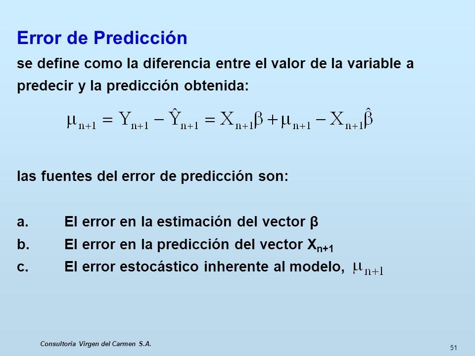 Consultoria Virgen del Carmen S.A. 51 Error de Predicción se define como la diferencia entre el valor de la variable a predecir y la predicción obteni
