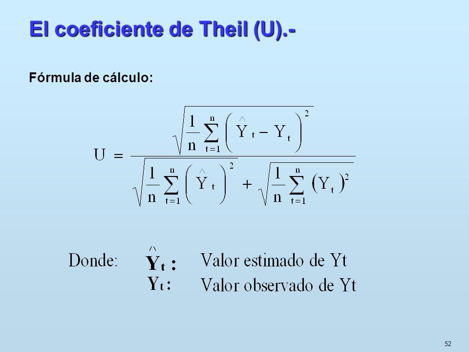 52 El coeficiente de Theil (U).- Fórmula de cálculo: