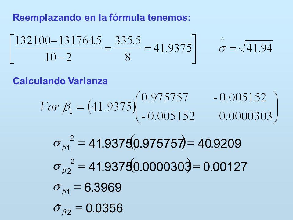 Calculando Varianza 0356.0 ˆ 3969.6 ˆ 00127.00000303.09375.41 9209.40975757.09375.41 2 1 2 2 2 1 Reemplazando en la fórmula tenemos: