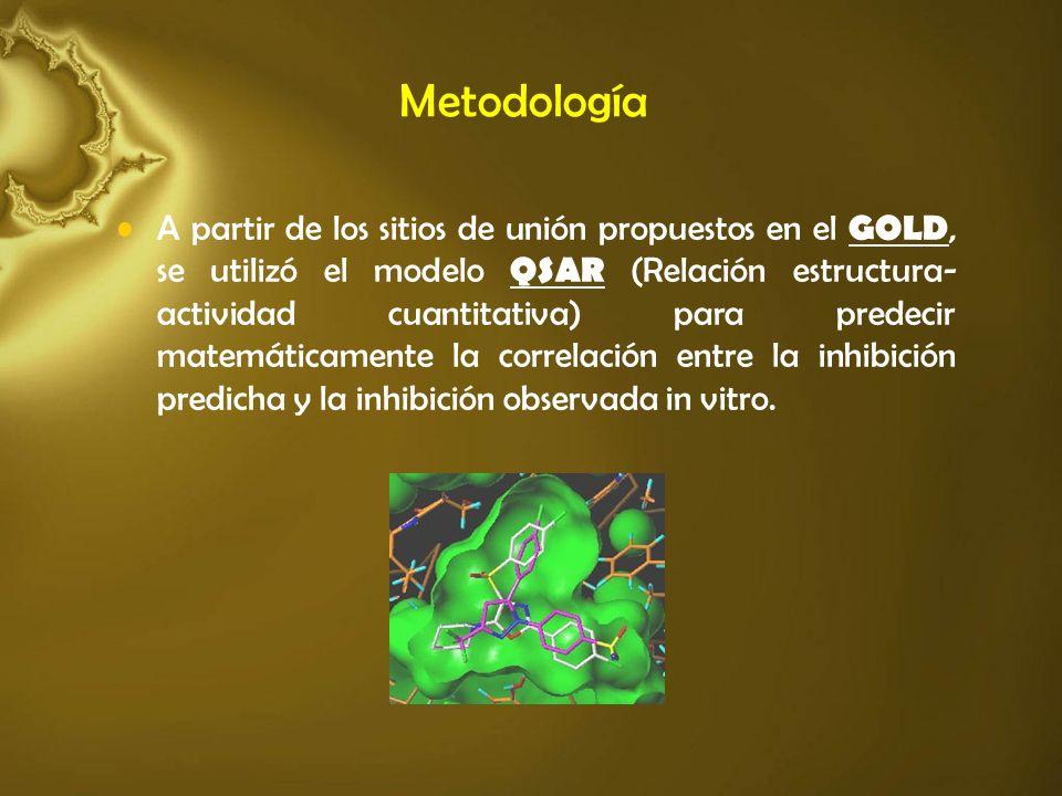 Metodología A partir de los sitios de unión propuestos en el GOLD, se utilizó el modelo QSAR (Relación estructura- actividad cuantitativa) para predec