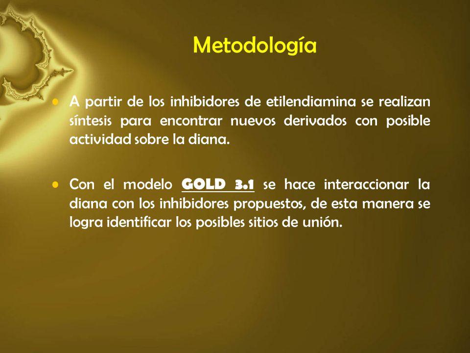 Metodología A partir de los sitios de unión propuestos en el GOLD, se utilizó el modelo QSAR (Relación estructura- actividad cuantitativa) para predecir matemáticamente la correlación entre la inhibición predicha y la inhibición observada in vitro.