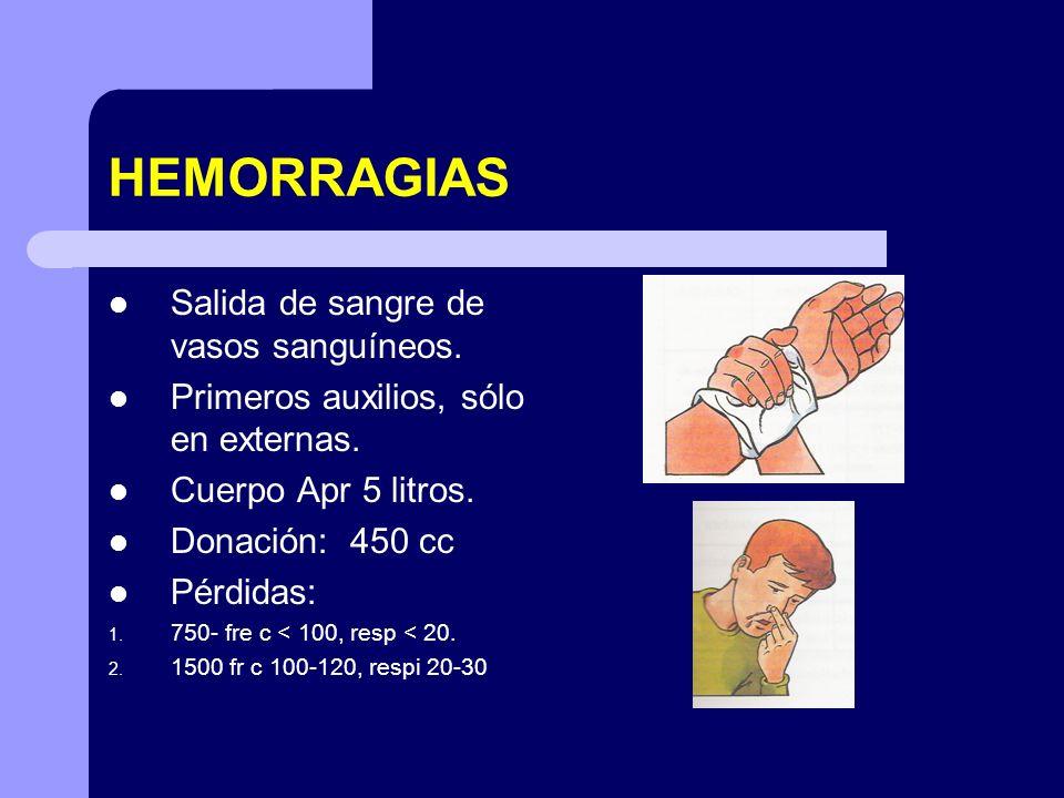 HEMORRAGIAS Salida de sangre de vasos sanguíneos. Primeros auxilios, sólo en externas. Cuerpo Apr 5 litros. Donación: 450 cc Pérdidas: 1. 750- fre c <