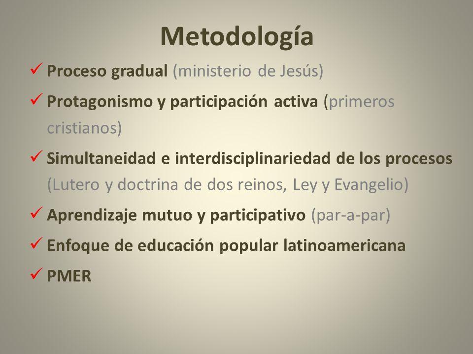 Metodología Proceso gradual (ministerio de Jesús) Protagonismo y participación activa (primeros cristianos) Simultaneidad e interdisciplinariedad de l