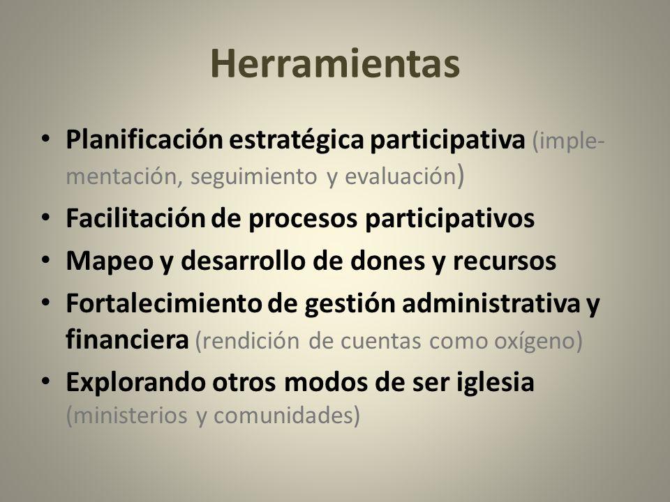 Herramientas Planificación estratégica participativa (imple- mentación, seguimiento y evaluación ) Facilitación de procesos participativos Mapeo y des