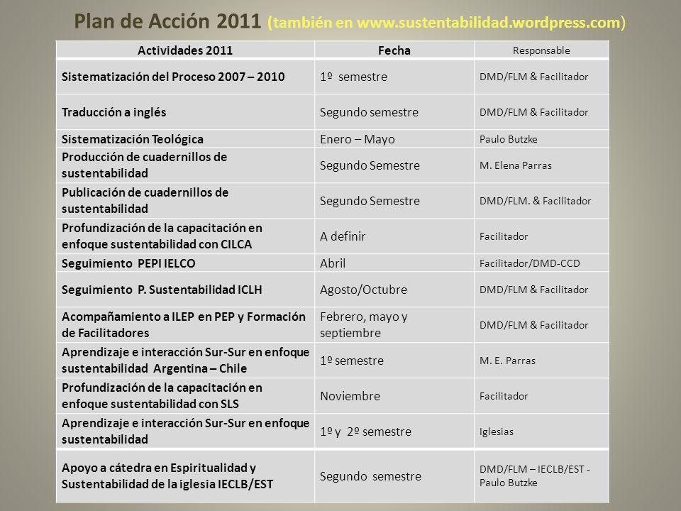 Actividades 2011Fecha Responsable Sistematización del Proceso 2007 – 20101º semestre DMD/FLM & Facilitador Traducción a inglésSegundo semestre DMD/FLM