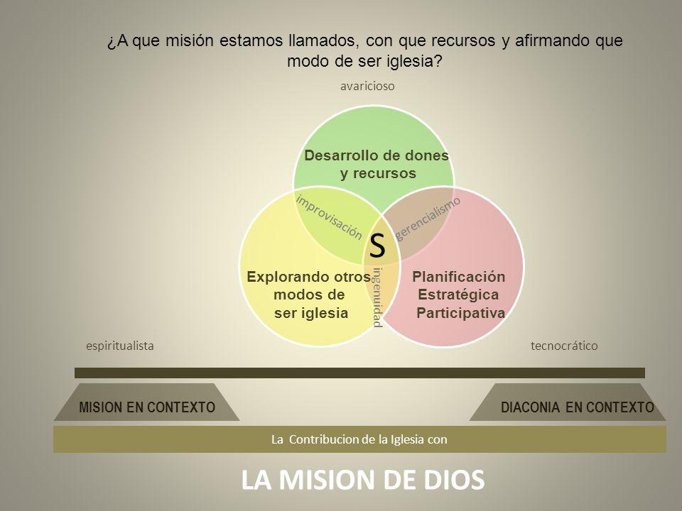 MISION EN CONTEXTO DIACONIA EN CONTEXTO LA MISION DE DIOS La Contribucion de la Iglesia con ¿A que misión estamos llamados, con que recursos y afirman