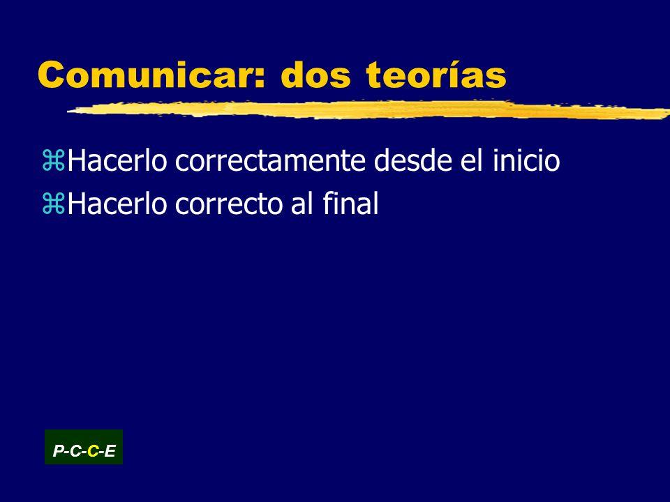Comunicar: dos teorías zHacerlo correctamente desde el inicio zHacerlo correcto al final P-C-C-E