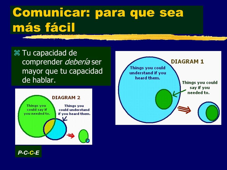 Comunicar: para que sea más fácil zTu capacidad de comprender debería ser mayor que tu capacidad de hablar.