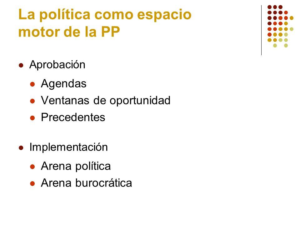 Formación de las Agendas Agenda gubernamental: políticas propuestas Agenda política: políticas viables