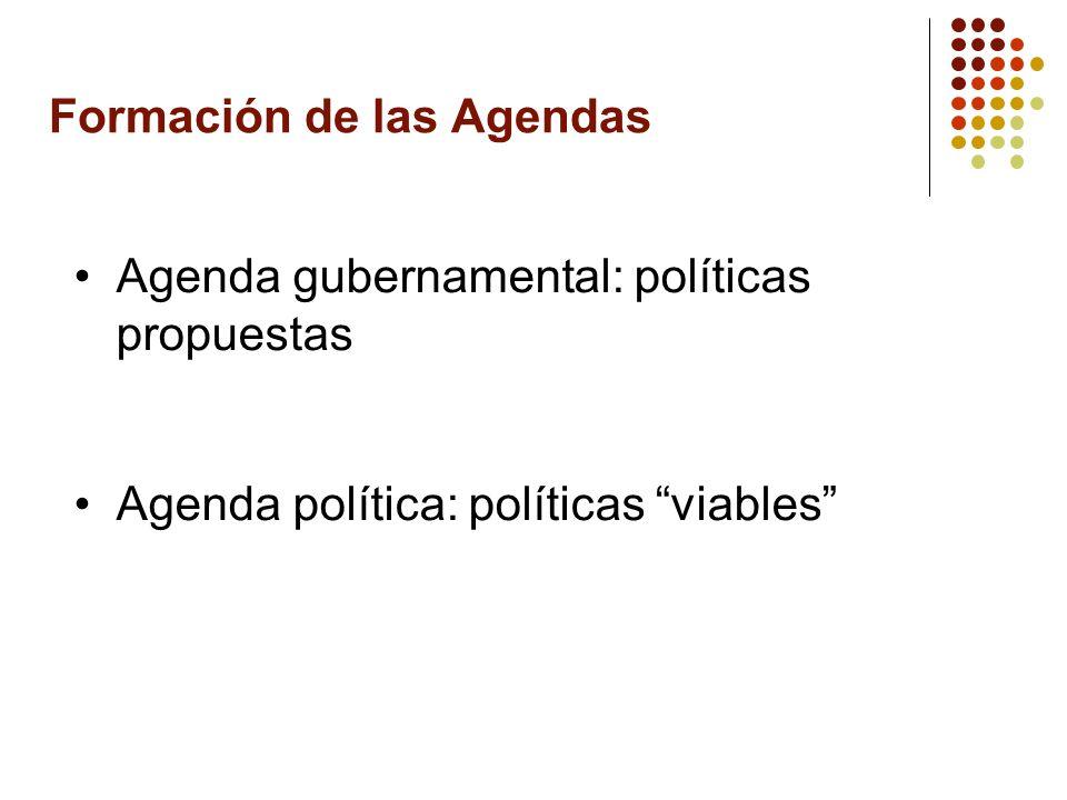 Ventana de oportunidad Confluencia de factores (ninguno es preeminente): Problema Política Política pública Colocan las políticas públicas arriba de la agenda política.
