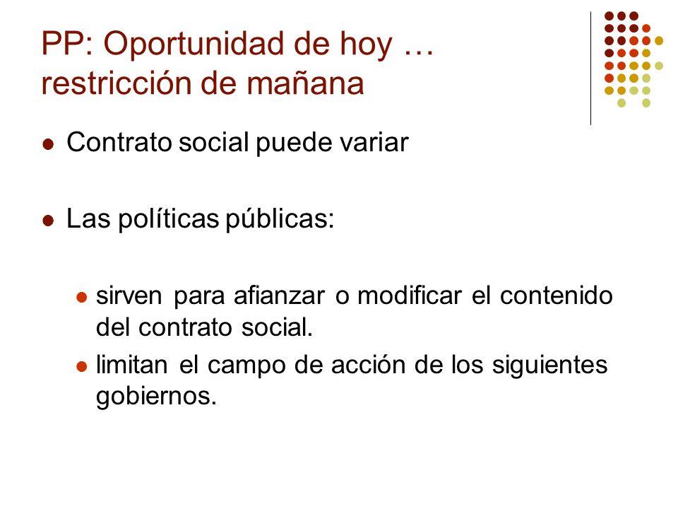 4 Políticas Públicas: dos grandes momentos Definición: ante una problema determinado la gente se moviliza y viene un debate en torno a problema planteado.