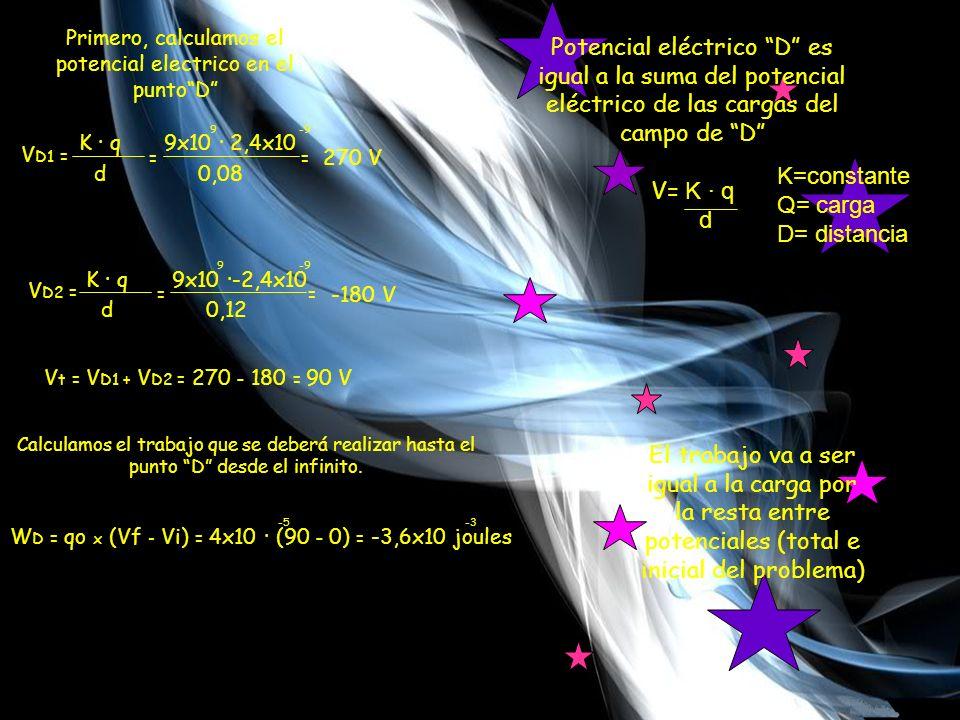 Hallamos el potencial electrico en el punto C V C1 = K · q d 9x10 · 2,4x10 = 0,2 = 108 V 9 -9 V C2 = K · q d 9x10 ·-2,4x10 = 0,2 = -108 V 9 -9 V t = V C1 + V C2 = 108 – 108 = 0 V Puesto que el potencial eléctrico en el infinito es 0 al igual que el voltaje en el punto C, el trabajo es nulo en este punto W C = qo + (Vf - Vi) = 4x10 · (0 – 0) = 0 joules -5 El proceso para el potencial eléctrico en C es el mismo que en el punto D