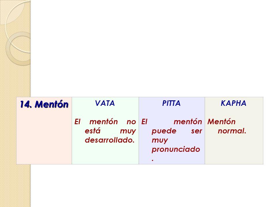 14. Mentón VATA El mentón no está muy desarrollado. PITTA El mentón puede ser muy pronunciado. KAPHA Mentón normal.