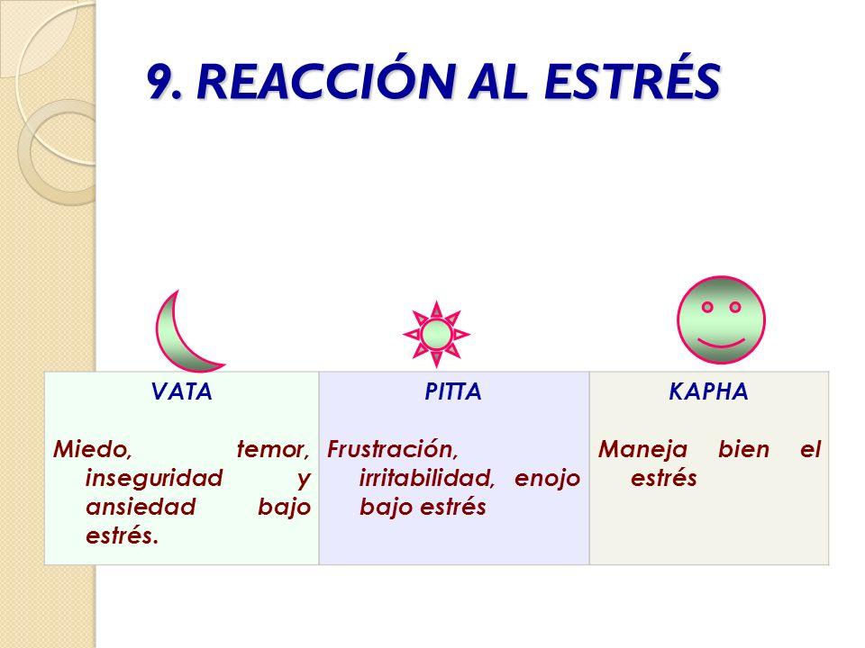 9. REACCIÓN AL ESTRÉS VATA Miedo, temor, inseguridad y ansiedad bajo estrés. PITTA Frustración, irritabilidad, enojo bajo estrés KAPHA Maneja bien el