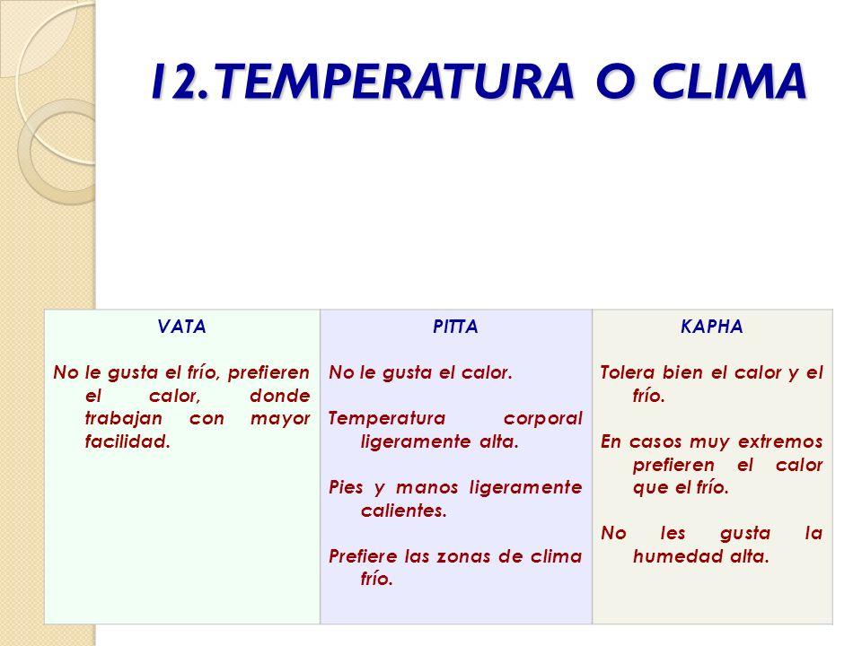 12.TEMPERATURA O CLIMA VATA No le gusta el frío, prefieren el calor, donde trabajan con mayor facilidad. PITTA No le gusta el calor. Temperatura corpo