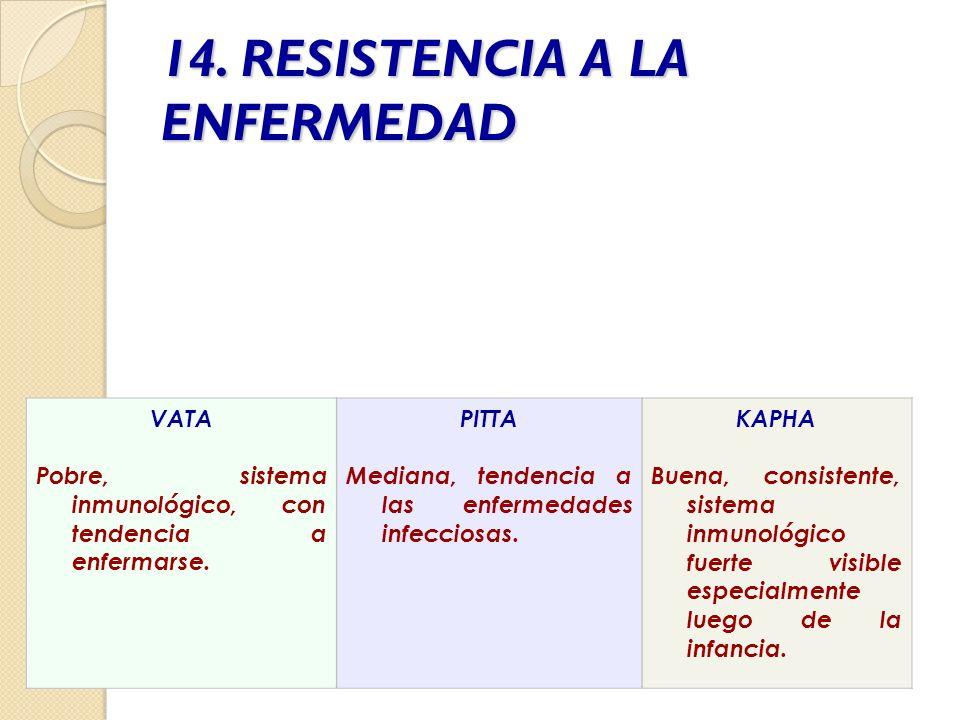 14. RESISTENCIA A LA ENFERMEDAD Pobre, sistema inmunológico, con tendencia a enfermarse.Mediana, tendencia a las enfermedades infecciosas.Buena, consi