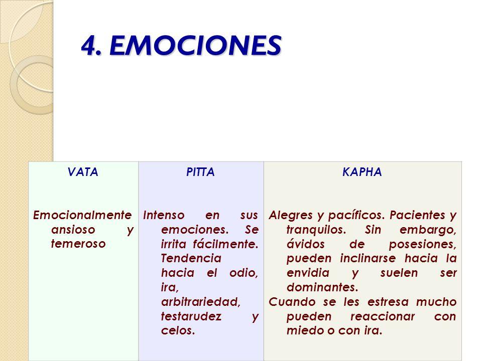 4. EMOCIONES VATA Emocionalmente ansioso y temeroso PITTA Intenso en sus emociones. Se irrita fácilmente. Tendencia hacia el odio, ira, arbitrariedad,