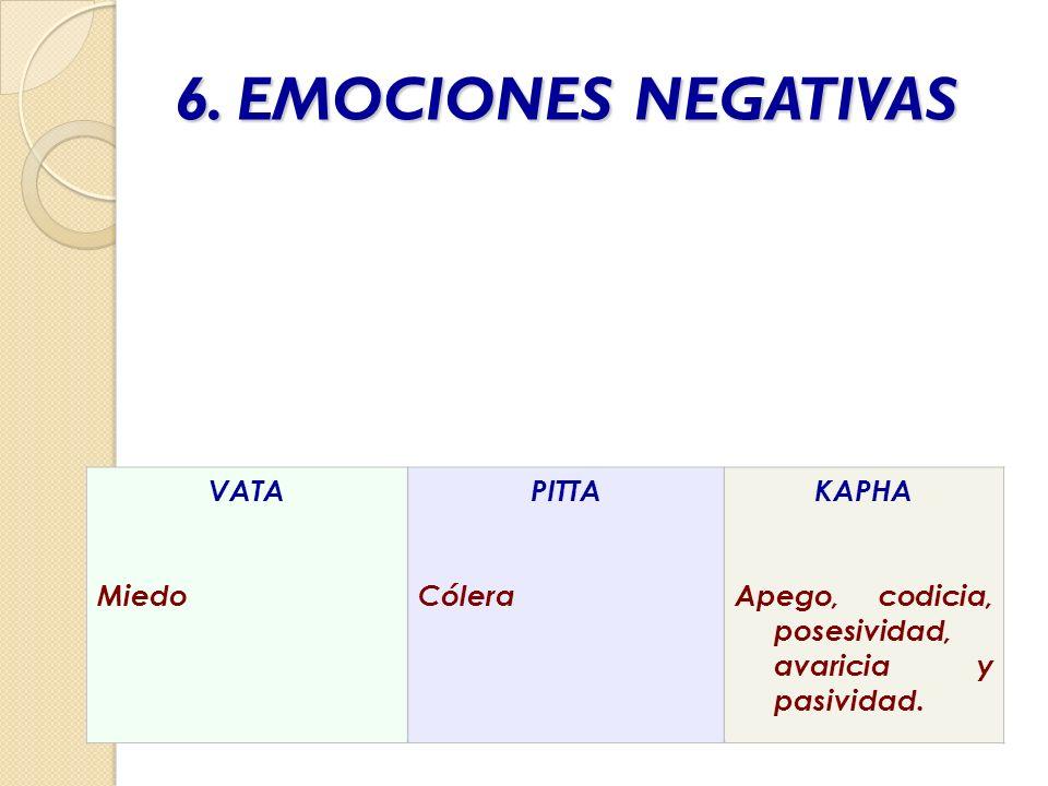 6. EMOCIONES NEGATIVAS VATA Miedo PITTA Cólera KAPHA Apego, codicia, posesividad, avaricia y pasividad.