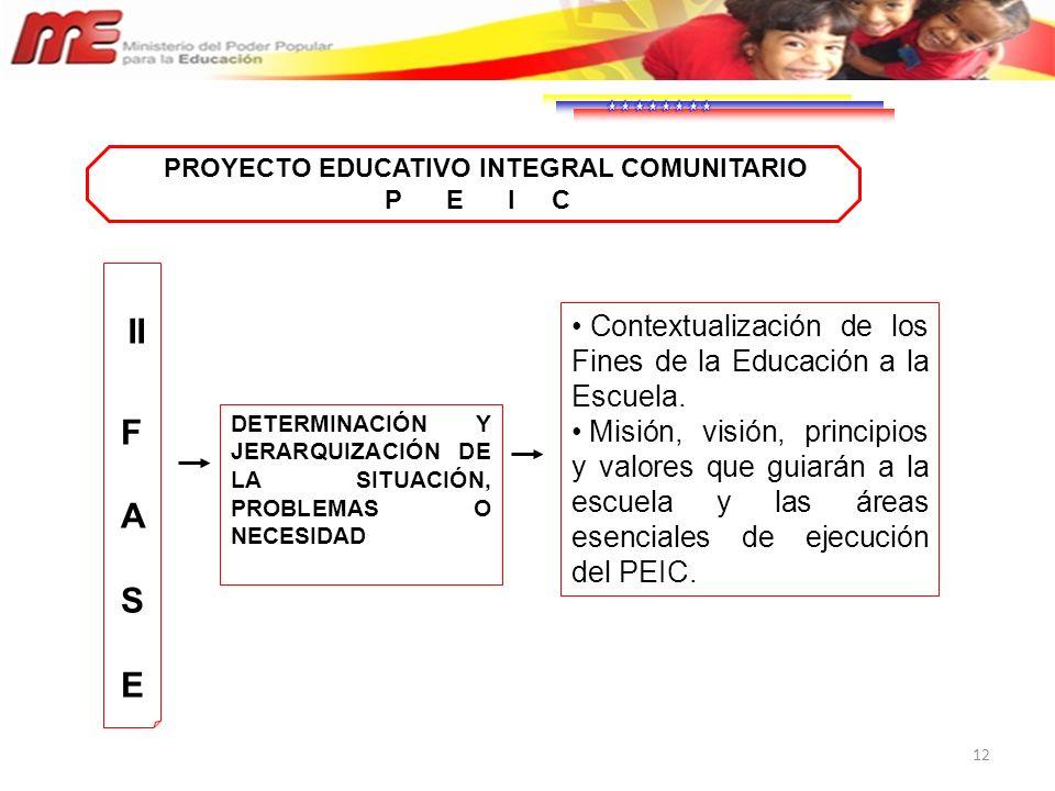 12 F A S E F A S E Contextualización de los Fines de la Educación a la Escuela. Misión, visión, principios y valores que guiarán a la escuela y las ár