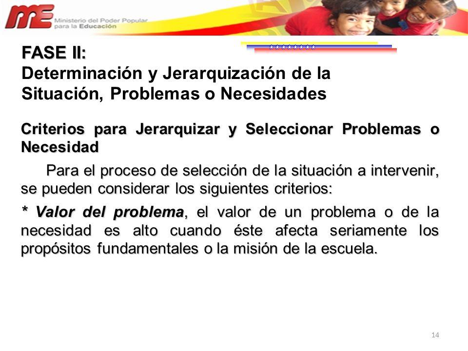14 Criterios para Jerarquizar y Seleccionar Problemas o Necesidad Para el proceso de selección de la situación a intervenir, se pueden considerar los