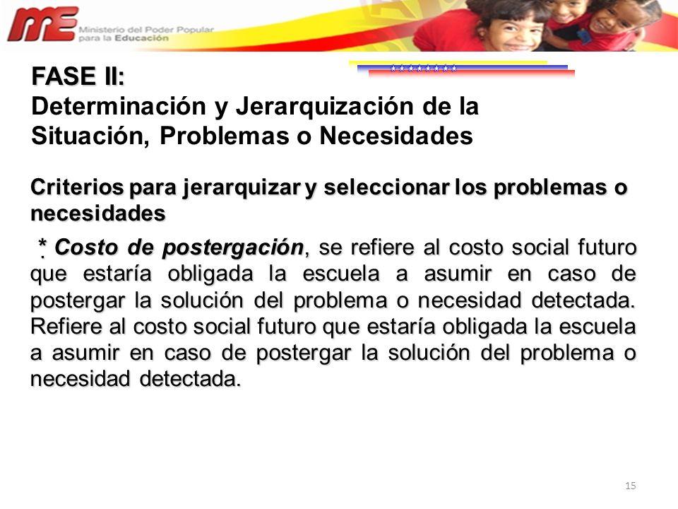 15 Criterios para jerarquizar y seleccionar los problemas o necesidades * Costo de postergación, se refiere al costo social futuro que estaría obligad