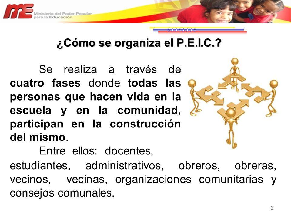 2 ¿Cómo se organiza el P.E.I.C.? Se realiza a través de cuatro fases donde todas las personas que hacen vida en la escuela y en la comunidad, particip