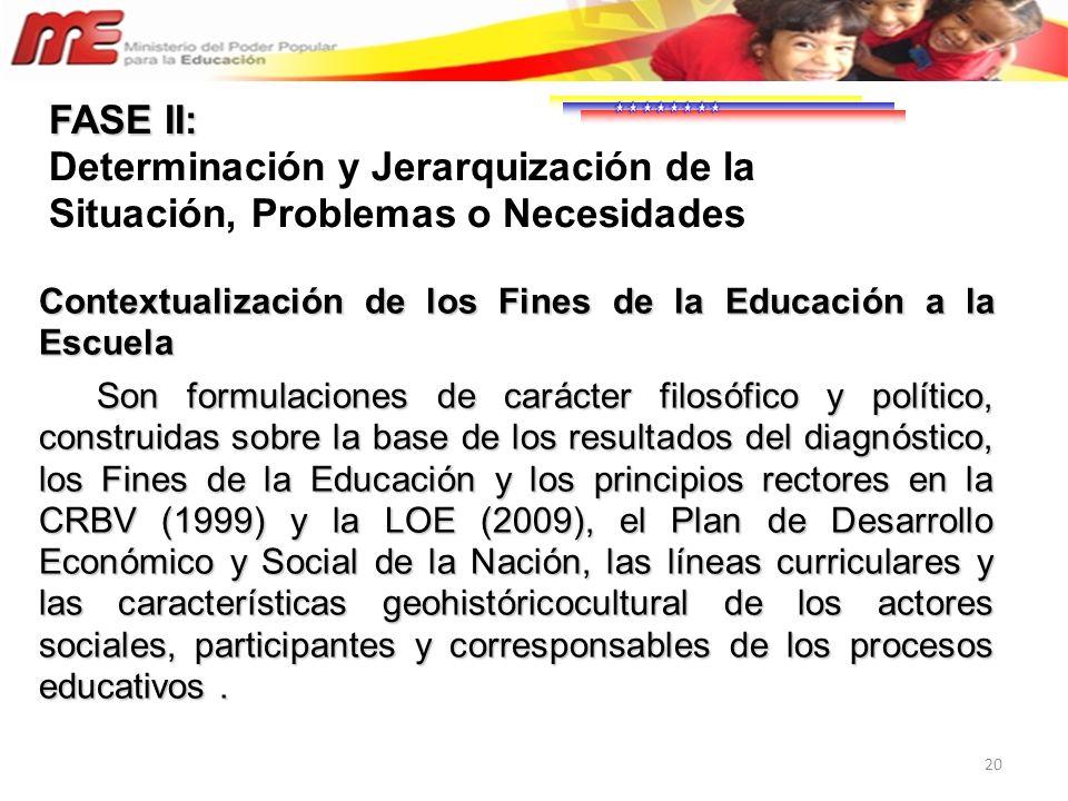 20 Contextualización de los Fines de la Educación a la Escuela Son formulaciones de carácter filosófico y político, construidas sobre la base de los r