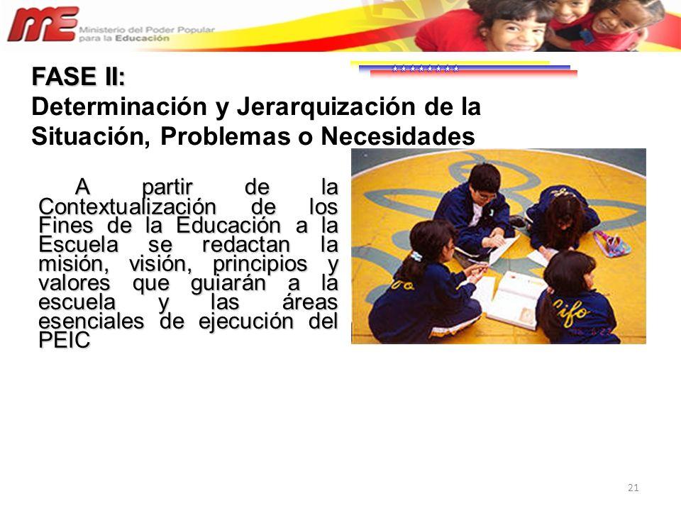 21 A partir de la Contextualización de los Fines de la Educación a la Escuela se redactan la misión, visión, principios y valores que guiarán a la esc