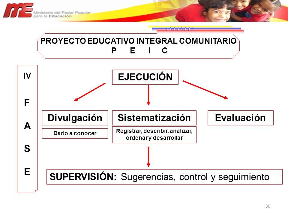 30 PROYECTO EDUCATIVO INTEGRAL COMUNITARIO P E I C F A S E F A S E EJECUCIÓN SUPERVISIÓN: Sugerencias, control y seguimiento DivulgaciónSistematizació