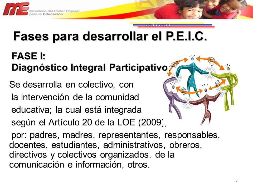 5 Se desarrolla en colectivo, con la intervención de la comunidad educativa; la cual está integrada según el Artículo 20 de la LOE (2009), por: padres