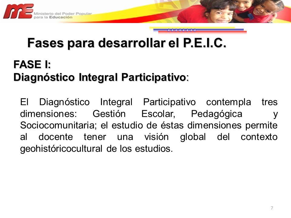 28 El PEIC tiene tres ámbitos de acción: · En la comunidad y familia a través de actividades sociocomunitarias ejecutadas por el colectivo: docentes, padres y representantes, directores.