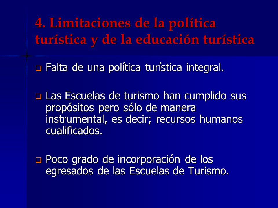 4. Limitaciones de la política turística y de la educación turística Falta de una política turística integral. Falta de una política turística integra
