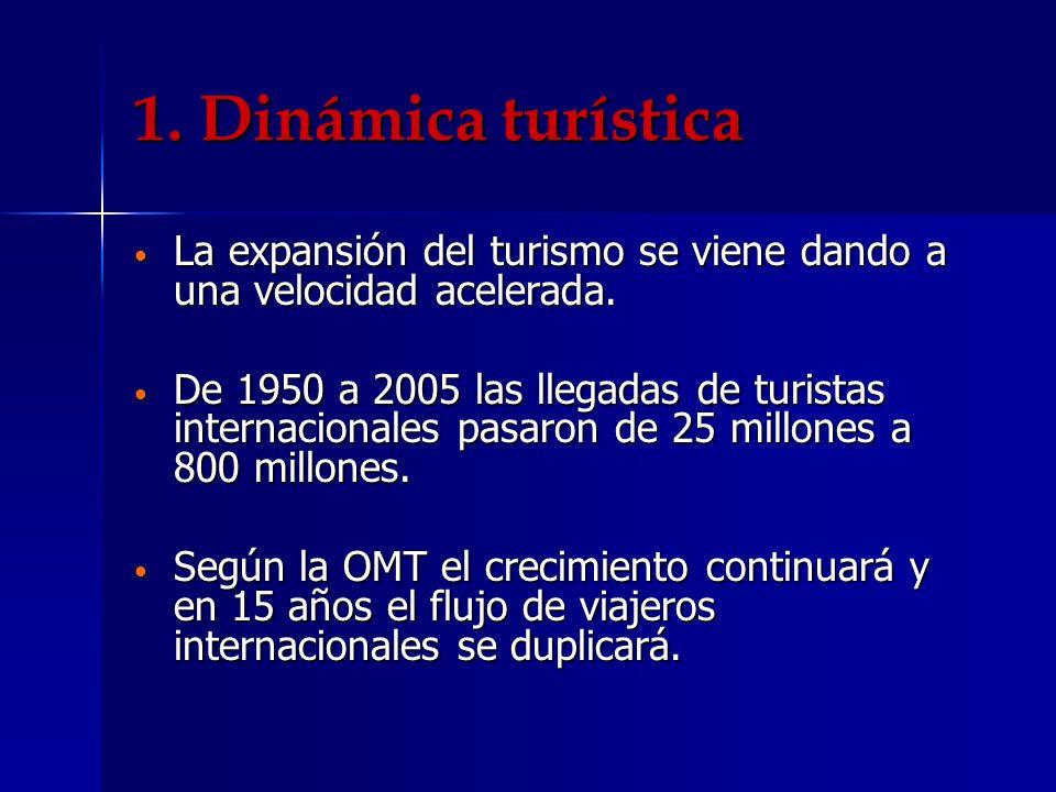 1. Dinámica turística La expansión del turismo se viene dando a una velocidad acelerada. La expansión del turismo se viene dando a una velocidad acele
