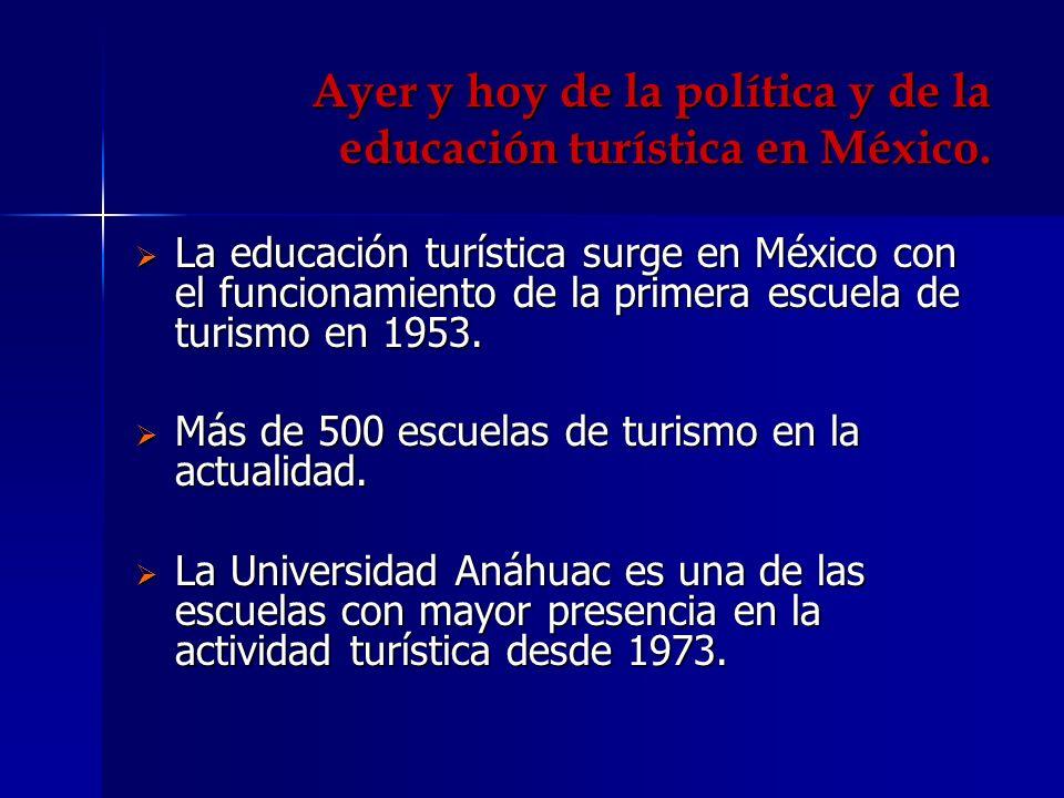 Ayer y hoy de la política y de la educación turística en México. La educación turística surge en México con el funcionamiento de la primera escuela de