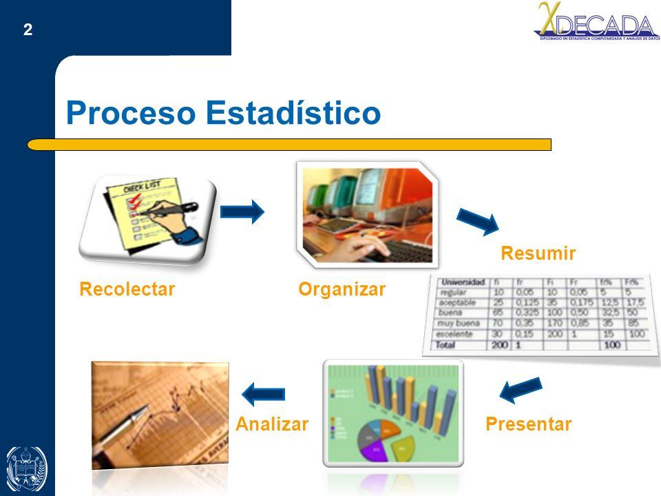 3 Proceso Estadístico Recolectar Organizar Resumir PresentarAnalizar