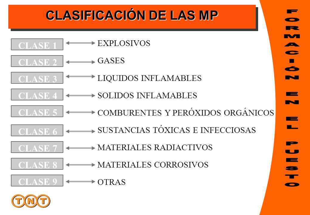 CLASIFICACIÓN DE LAS MP EXPLOSIVOS GASES LIQUIDOS INFLAMABLES SOLIDOS INFLAMABLES COMBURENTES Y PERÓXIDOS ORGÁNICOS SUSTANCIAS TÓXICAS E INFECCIOSAS MATERIALES RADIACTIVOS MATERIALES CORROSIVOS OTRAS CLASE 1 CLASE 2 CLASE 3 CLASE 4 CLASE 5 CLASE 6 CLASE 7 CLASE 8 CLASE 9