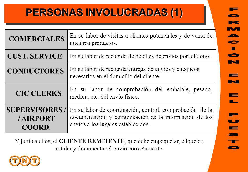 PERSONAS INVOLUCRADAS (1) En su labor de visitas a clientes potenciales y de venta de nuestros productos. En su labor de recogida de detalles de envío