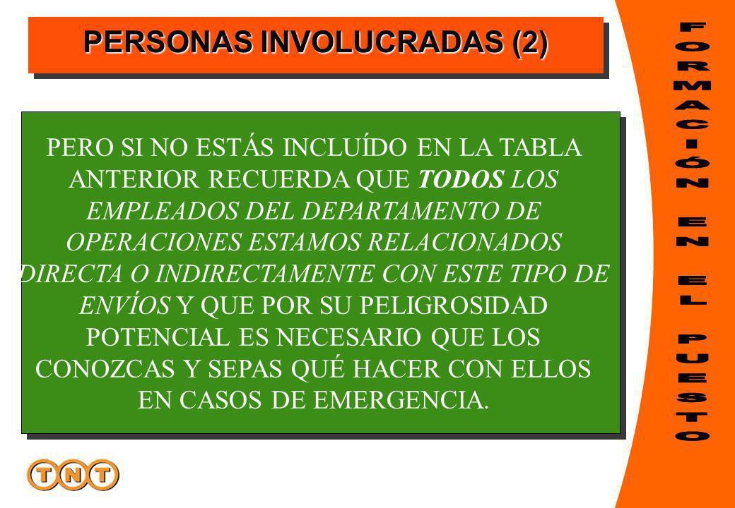 PERSONAS INVOLUCRADAS (2) PERO SI NO ESTÁS INCLUÍDO EN LA TABLA ANTERIOR RECUERDA QUE TODOS LOS EMPLEADOS DEL DEPARTAMENTO DE OPERACIONES ESTAMOS RELACIONADOS DIRECTA O INDIRECTAMENTE CON ESTE TIPO DE ENVÍOS Y QUE POR SU PELIGROSIDAD POTENCIAL ES NECESARIO QUE LOS CONOZCAS Y SEPAS QUÉ HACER CON ELLOS EN CASOS DE EMERGENCIA.