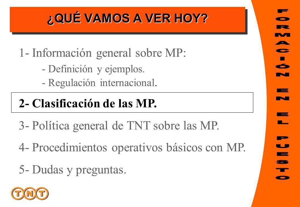 ¿QUÉ VAMOS A VER HOY? 1- Información general sobre MP: - Definición y ejemplos. - Regulación internacional. 2- Clasificación de las MP. 3- Política ge