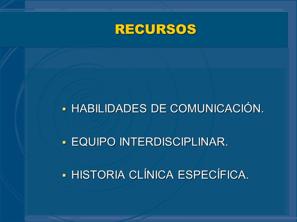 RECURSOS HABILIDADES DE COMUNICACIÓN. HABILIDADES DE COMUNICACIÓN. EQUIPO INTERDISCIPLINAR. EQUIPO INTERDISCIPLINAR. HISTORIA CLÍNICA ESPECÍFICA. HIST