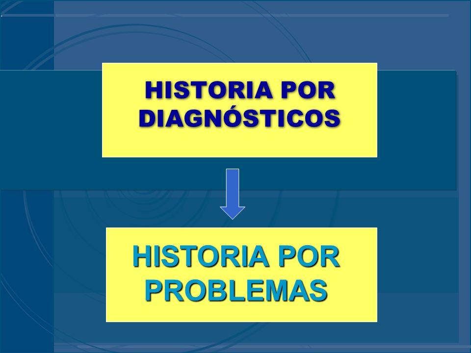 HISTORIA POR DIAGNÓSTICOS HISTORIA POR PROBLEMAS