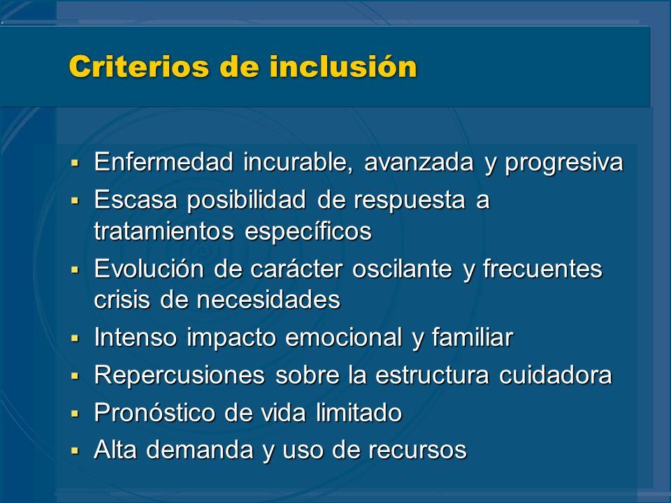 Criterios de inclusión Enfermedad incurable, avanzada y progresiva Enfermedad incurable, avanzada y progresiva Escasa posibilidad de respuesta a trata