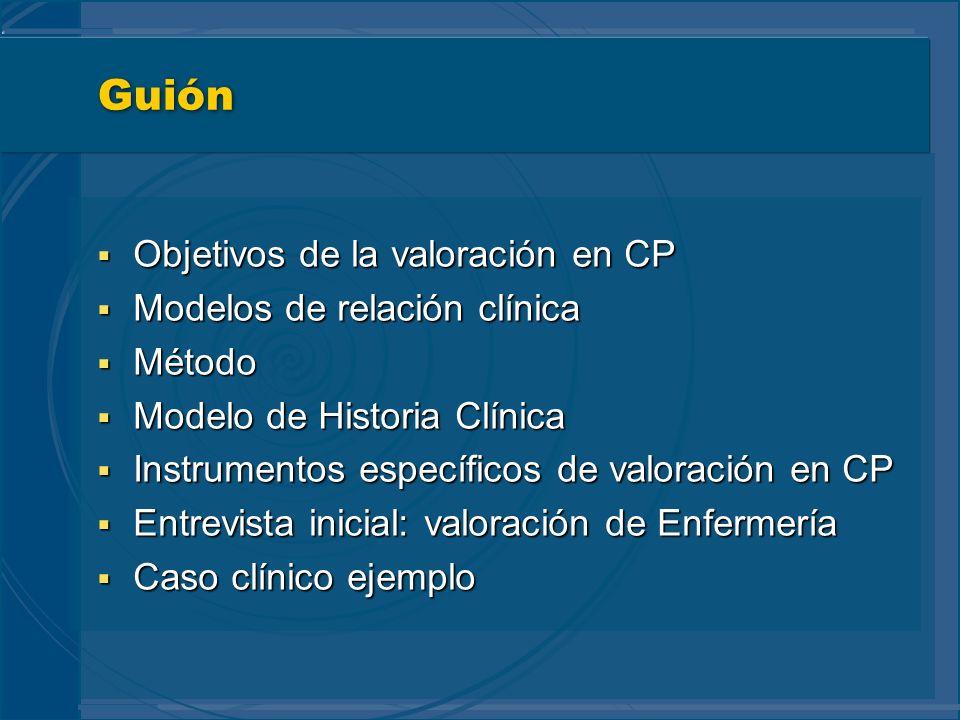 Guión Objetivos de la valoración en CP Objetivos de la valoración en CP Modelos de relación clínica Modelos de relación clínica Método Método Modelo d