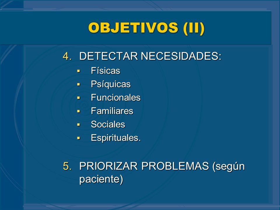 OBJETIVOS (II) 4.DETECTAR NECESIDADES: Físicas Físicas Psíquicas Psíquicas Funcionales Funcionales Familiares Familiares Sociales Sociales Espirituale